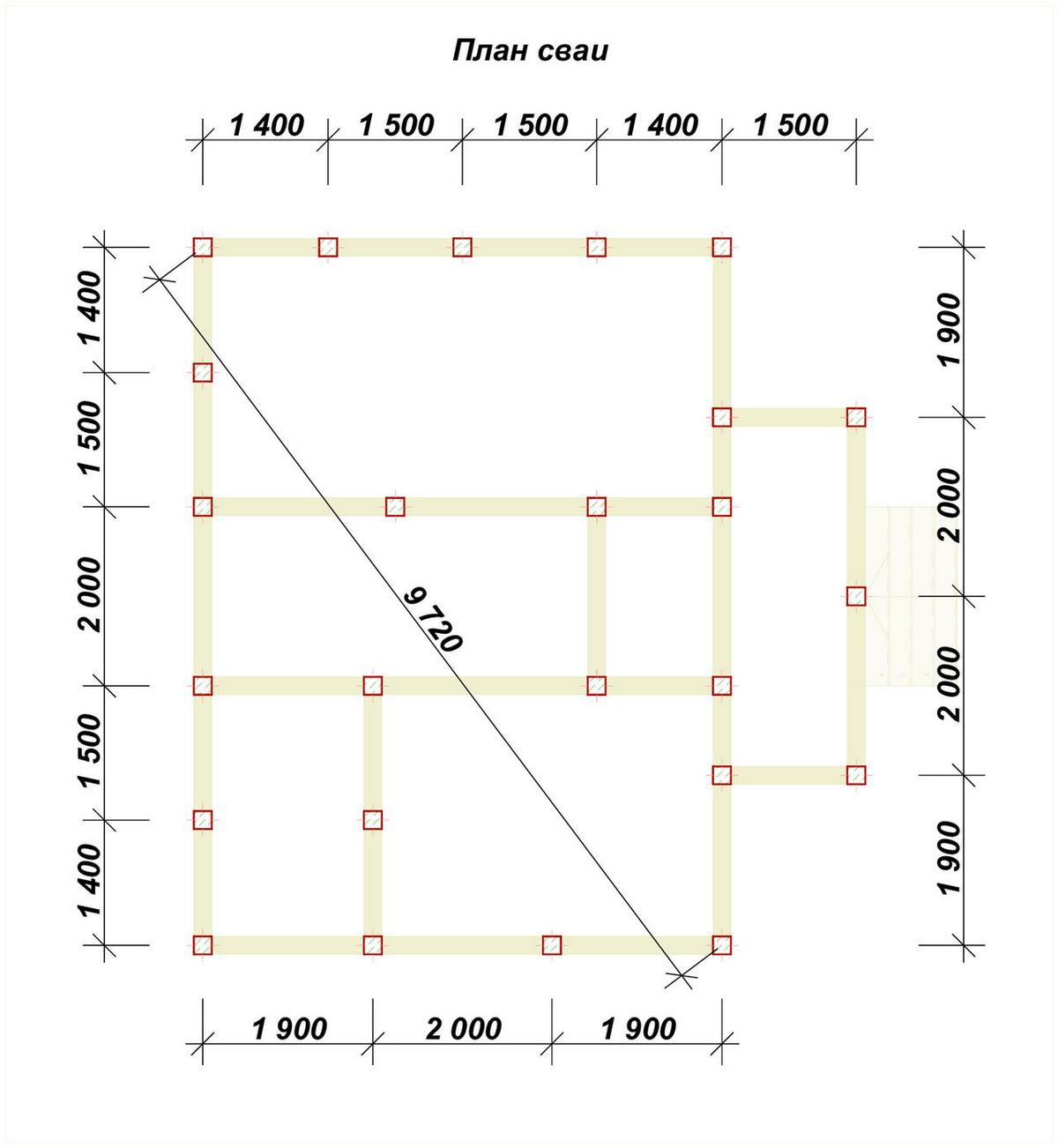 План ленточного фундамента